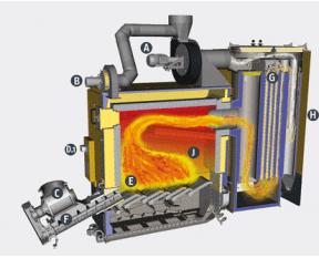 De nieuwe ETA Hack 333-500 KW biomassaketel is er klaar voor!