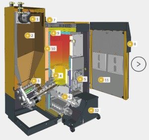 ETA PE-K industrieketel met nummer